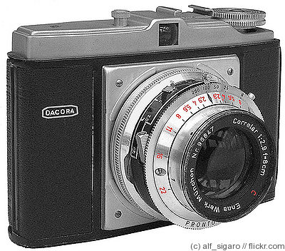 Dacora Dangelmaier: Digna Price Guide: estimate a camera value